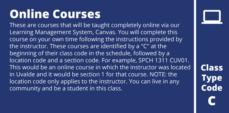 These are courses that will be taught completely online via our Learning Management System, Canvas. You will complete this course on your own time following the instructions provided by the instructor. These courses are identified by a C at the beginning of their class code in the schedule, followed by a location code and a section code. For example, SPCH 1311 CUV01. This would be an online course in which the instructor was located in Uvalde and it would be section 1 for that course. NOTE: the location code only applies to the instructor. You can live in any community and be a student in this class.