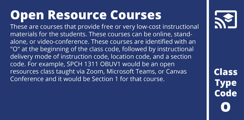 These are courses that provide free or very low-cost instructional materials for the students. These courses can be online, stand-alone, or video-conference. These courses are identified with an O at the beginning of the class code, followed by an instructional delivery mode of instruction code, location code, and a section code. For example, SPCH 1311 OBUV1 would be an open resources class taught via Zoom, Microsoft Teams, or Canvas Conference and it would be Section 1 for that course.