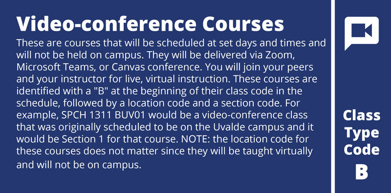 These are courses that will be scheduled at set days and times and will not be held on campus. They will be delivered via Zoom, Microsoft Teams, or Canvas conference. You will join your peers and your instructor for live, virtual instruction. These courses are identified with a B at the beginning of their class code in the schedule, followed by a location code and a section code. For example, SPCH 1311 BUV01 would be a video-conference class that was originally scheduled to be on the Uvalde campus and it would be Section 1 for that course. NOTE: the location code for these courses does not matter since they will be taught virtually and will not be on campus.